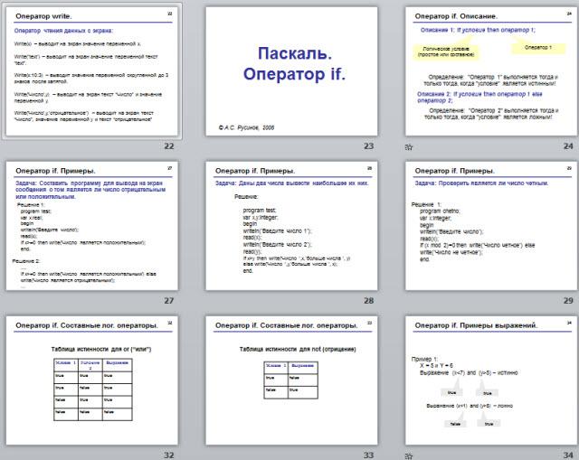 Презентация Основы pascal