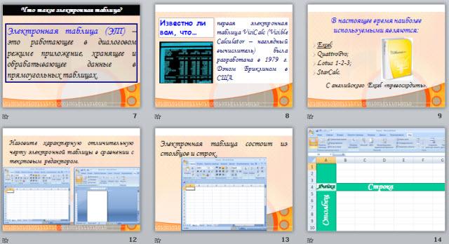 основные параметры электронных таблиц