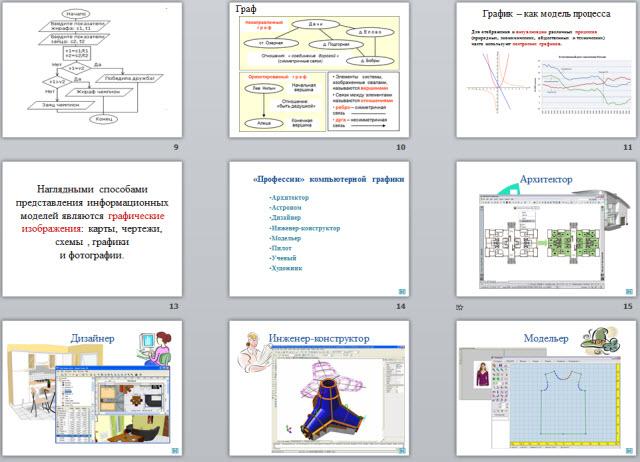 Практическая работа графические информационные модели 3d девушка модель практическая работа