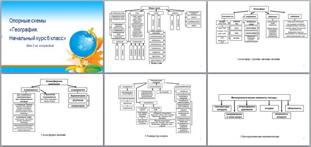 География в таблицах и схемах