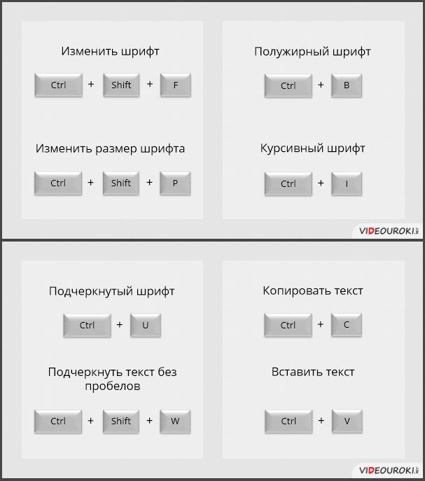 Быстрое форматирование текста
