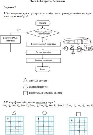 Тест 6 Алгоритм. Ветвление