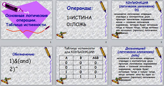 Презентация Основные логические операции