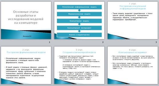 Основные этапы разработки и исследования моделей практическая работа девушки модели в юрга