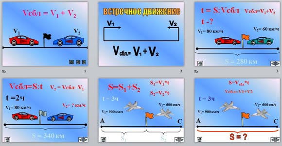 Презентация по решению задач на встречное движение задача для решения которой используется цикл for
