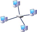 Компьютерные Сети Реферат Разработка виртуальной компьютерной сети