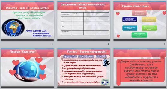 Презентация Майстер-клас на фрагменті уроку «Виробництво, передача та використання електричної енергії»