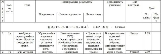 КТП 1 КЛАСС ОБУЧЕНИЕ ГРАМОТЕ ШКОЛА РОССИИ ФГОС С УУД СКАЧАТЬ БЕСПЛАТНО