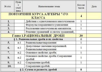 Алгебра. 8 класс. Рабочая тетрадь № 1. Учебное пособие для учащихся общеобразовательных организаций