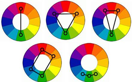 Способы комбинации цветов
