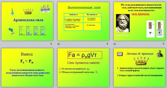 презентация Архимедова сила