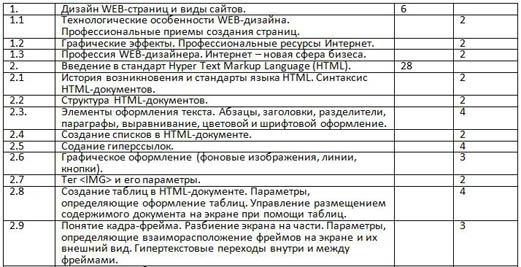 фрагмент рабочей программы  основы Web-дизайна
