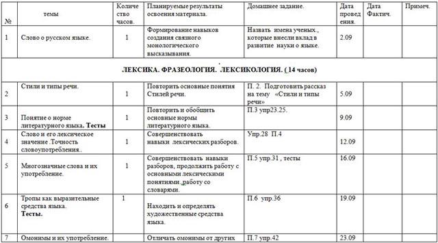 тематическое планирвоание русский язык 10 класс