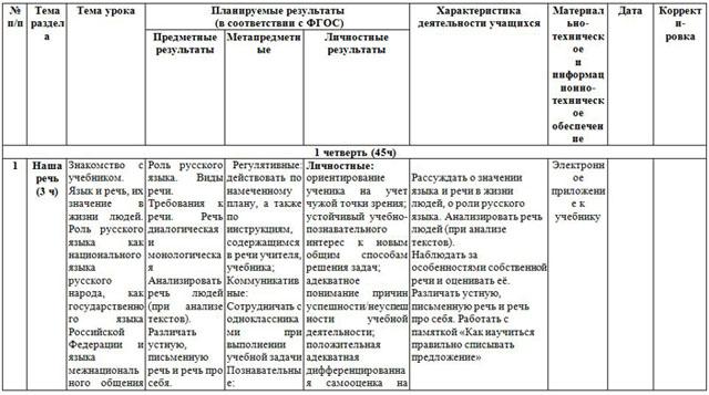 Просвещение Издательство Рабочие программы по русскому языку скачать - картинка 4