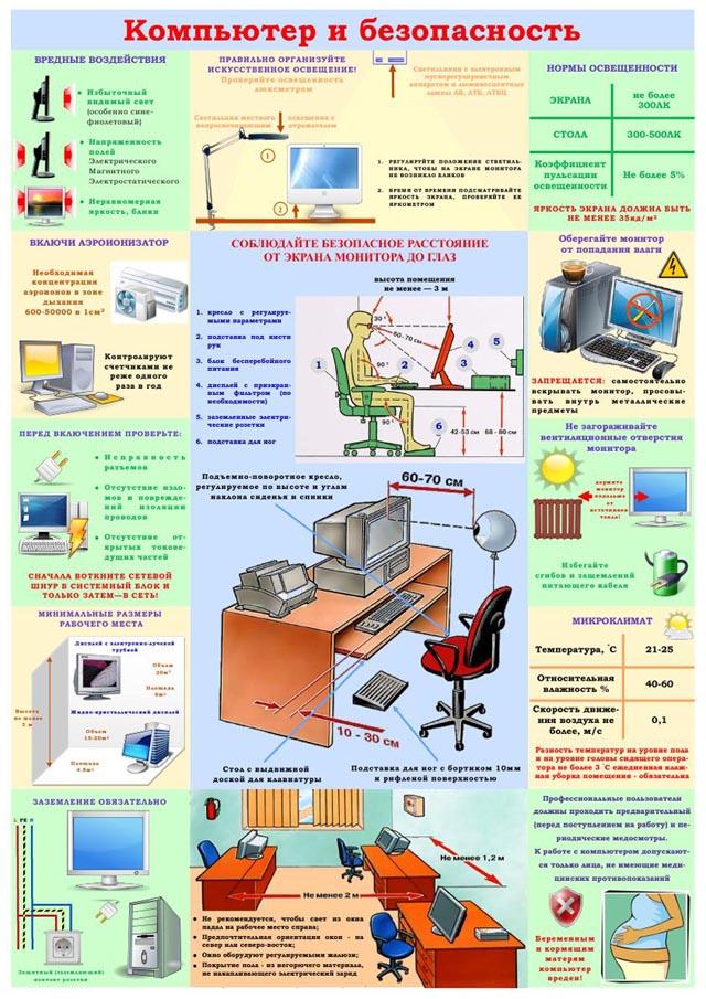 Картинки компьютер и безопасность