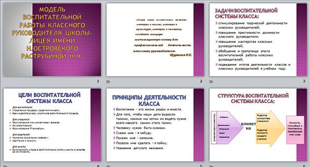 Презентация модели воспитательной работы работа для модели в европе