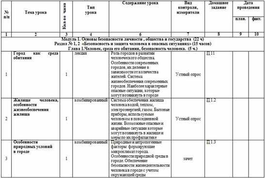 Михайлов учебник по обж 9 класс фролов читать онлайн — pic 7