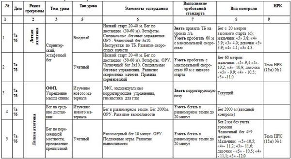 КТП физкультура 5-9 классы