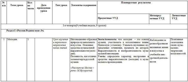 Рабочая Программа По Музыке Критская 4 Класс