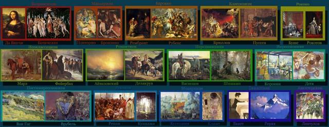 Стили и направления в живописи