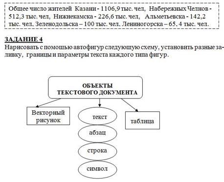 Практическая контрольная работа по информатике Текстовый редактор  Контрольная работа по ТР word