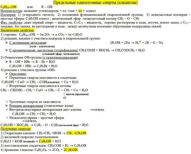 Опорные конспекты по органической химии 9 класс
