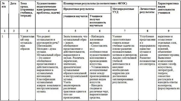 КТП ПО МУЗЫКЕ 5 7 КЛАСС КРИТСКАЯ ФГОС СКАЧАТЬ БЕСПЛАТНО