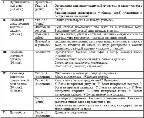 поурочные планы по русскому языку 4 класс с казахским языком обучения