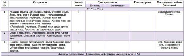 Конспекты уроков по русскому языку 10 класс греков чешко