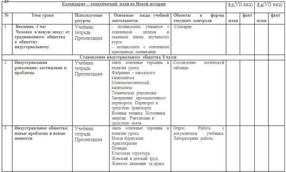 istoriya-8-klass-uchebnik-10-paragraf-voprosi