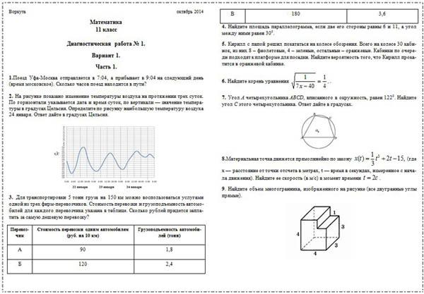 Диагностическая работа по алгебре 11 класс онлайн сайт курсы валют форекс