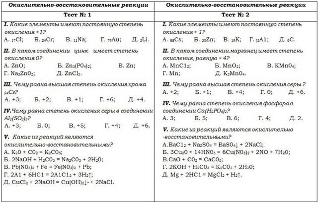 Контрольная работа по химии овр 1780