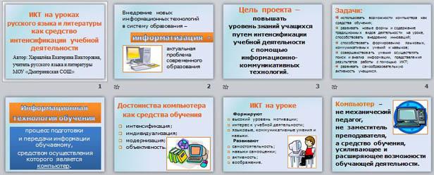 Презентация ИКТ на уроках русского языка и литературы как средство интенсификации учебной деятельности