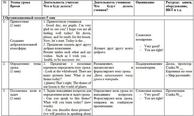 план урока по английскому знакомство