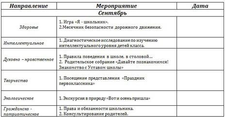Пояснительная записка программы воспитательной работы в школе