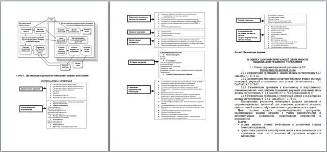 Методические рекомендации для учителей начальных классов Комплексный мониторинг здоровьесберегающей деятельности в общеобразовательном учреждении