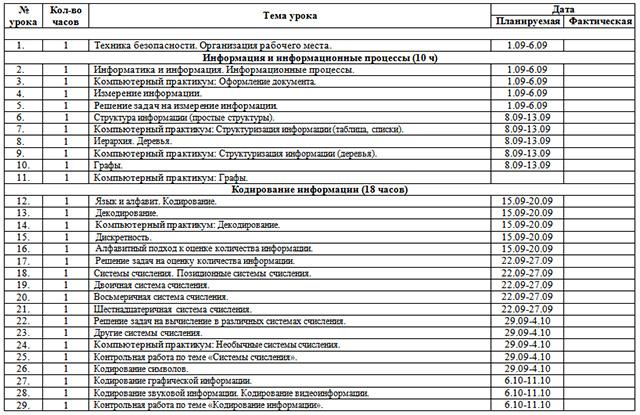 programma-po-informatike-i-uchebnik-8-klass-ugrinovich-1-chasov-sinastriya-lektsii-turkmenistan
