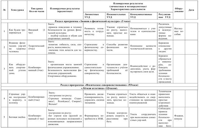 календарный план 0 класс