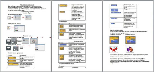 Конспект урока информатики Реализация алгоритмических конструкций с помощью объектно-ориентированной среды программирования Scratch (Скретч)