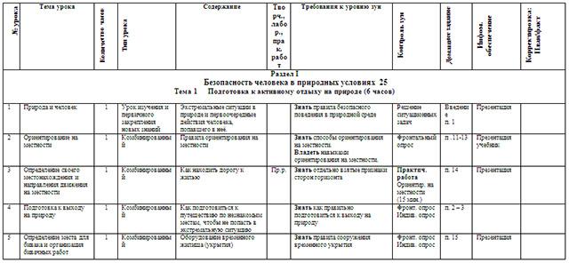 Решение ситуационных задач по обж 6 класс