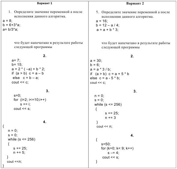 Контрольная работа по информатике по теме Программирование на С  Контрольная работа по информатике по теме Программирование на С