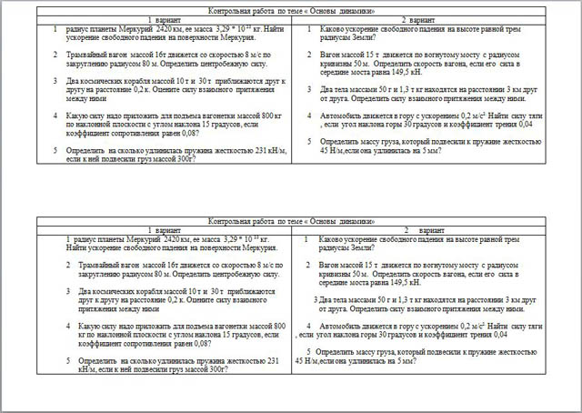 Контрольная работа по физике на тему Основы динамики  Контрольная работа по физике на тему Основы динамики