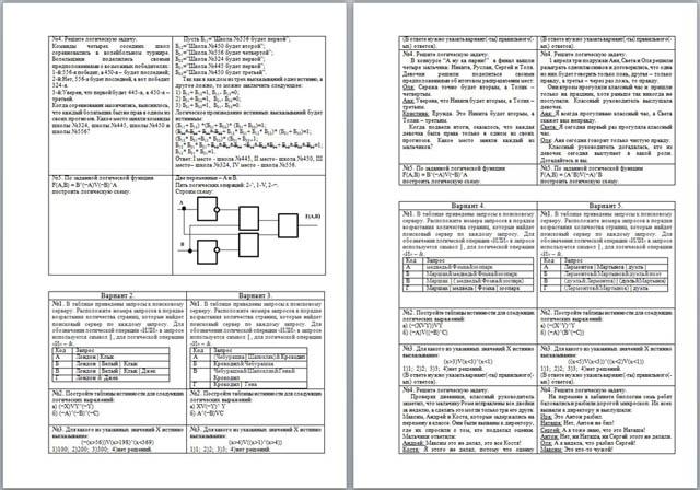 Контрольная работа по информатике по теме Основы логики  Контрольная работа по информатике по теме Основы логики