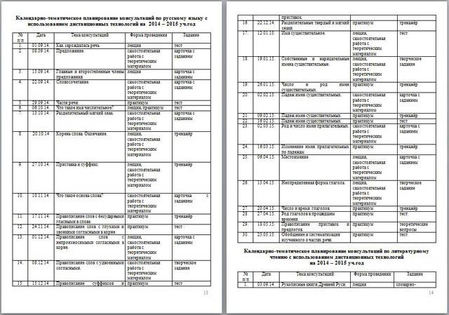 Индивидуальная рабочая программа коррекционной работы и консультационных занятий на основе УМК Школа России с использованием дистанционных технологий (3 класс)