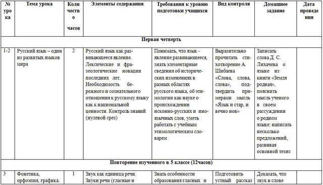 Рабочая программа по русскому языку для 6-х классов