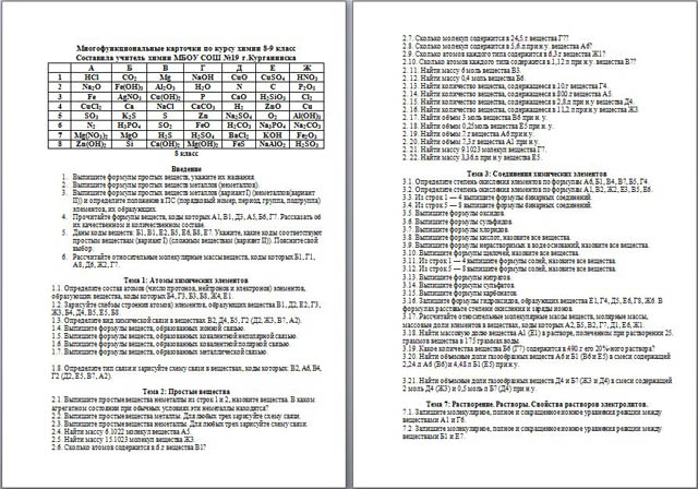 Многофункциональные карточки по курсу химии