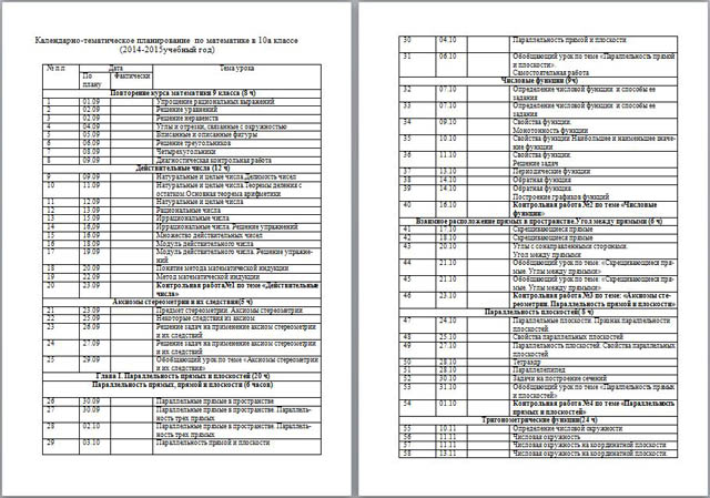 Рабочая программа по математике (10 класс, социально-экономический профиль)