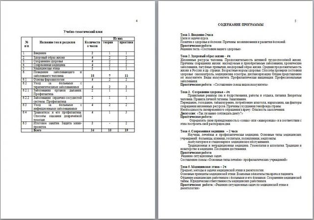 Учебная программа курса Ключи к здоровью (7-9 класс)