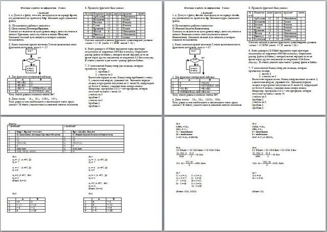 контрольная работа по информатике для класса Итоговая контрольная работа по информатике для 9 класса
