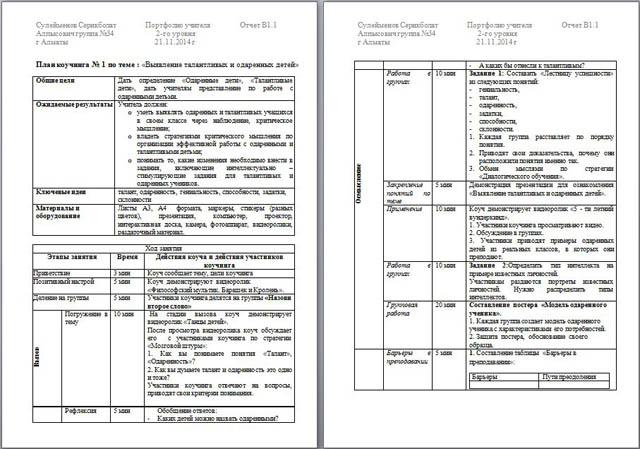 Рефлексивный отчет о коучинг занятии Выявление талантливых и  Рефлексивный отчет о коучинг занятию Выявление талантливых и одаренных детей